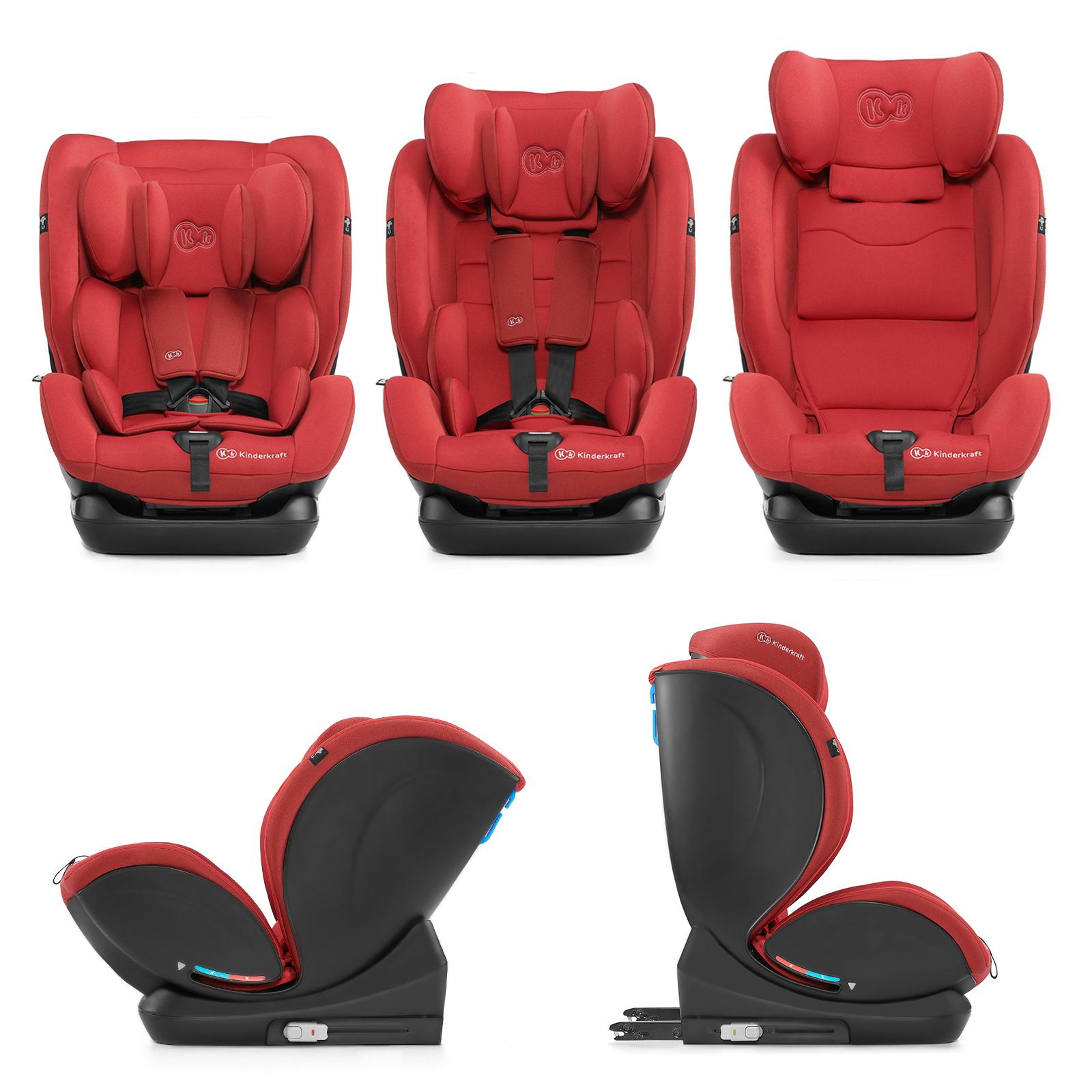 Autosedačka MyWay Isofix red 0-36kg Kinderkraft 2020